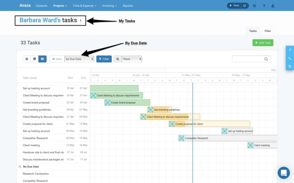 Enjoy Stress-Free Planning with Gantt Charts